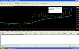 Thumbnail 15 Minute Forex Scalping System